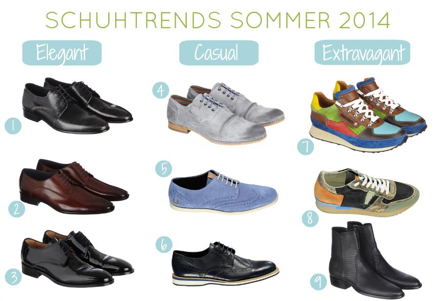Herrenschuhe Trends für den Sommer 2014