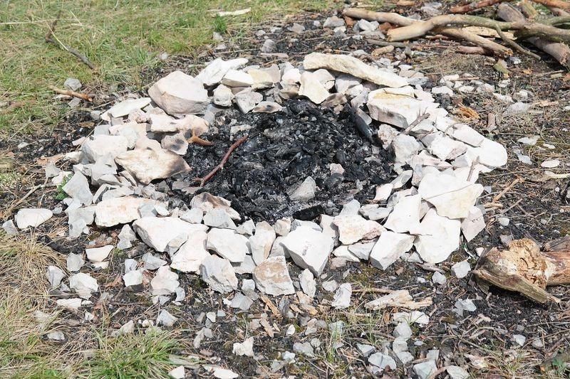 Das kleine Lagerfeuer-einmaleins