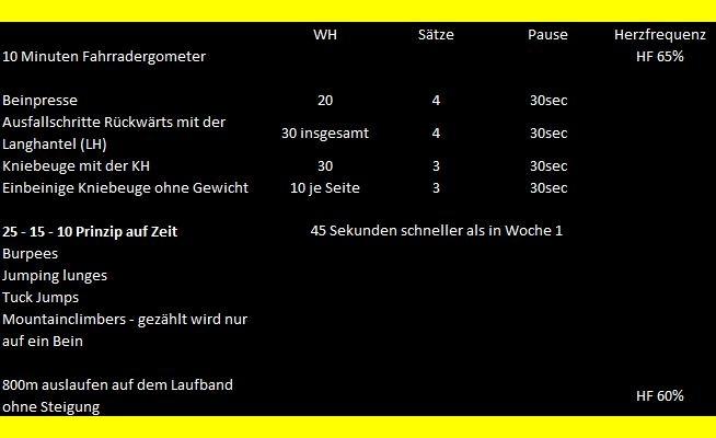 DER 4 WOCHEN PUMA HYROX TRAININGSPLAN - WOCHE 4 Endspurt!