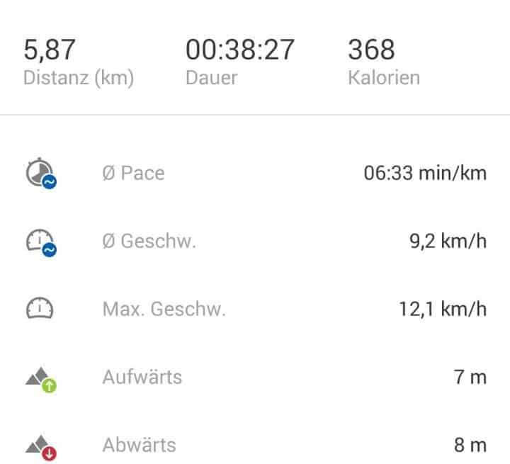 Sinas Running Tagebuch: Frauenlauf Mannheim 2015