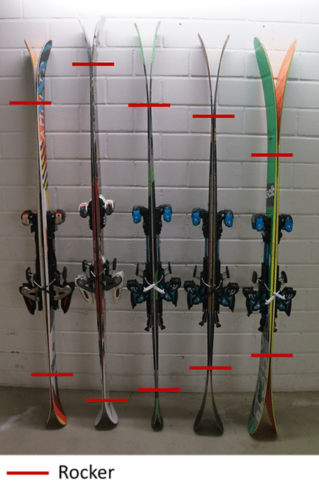 """Das kleine Freeride-Ski 1x1 - """"Darf's noch etwas breiter sein?"""""""
